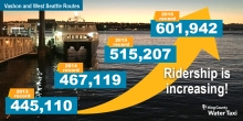 King County Water Taxi delivered a record 601,942 riders in 2016